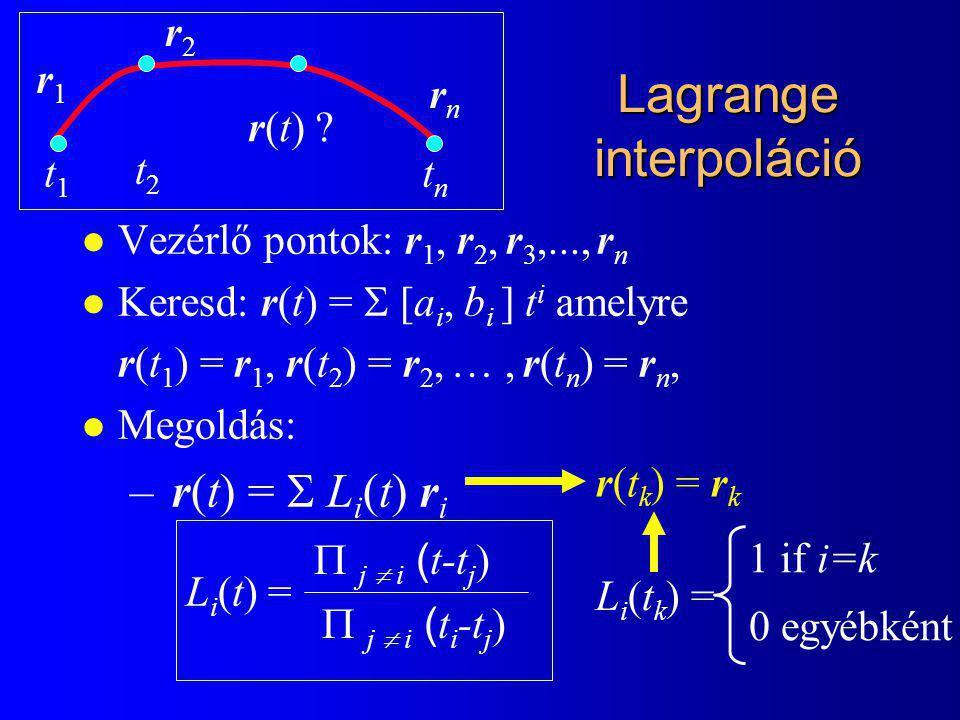 Felületek l Felület a 3D tér 2D részhalmaza: –Koordináták kielégítenek egy egyenletet –implicit: f(x, y, z) = 0 l gömb:(x - x0) 2 + (y - y0) 2 + (z - z0) 2 - R 2 = 0 –parametrikus: x = x(u,v), y = y(u,v), z = z(u,v), u,v  [0,1] gömbx = x0 + R cos 2  u sin  v y = y0 + R sin 2  u sin  v z = z0 + R cos  v u,v  [0,1] –explicit (magasságmező): z = h(x,y)