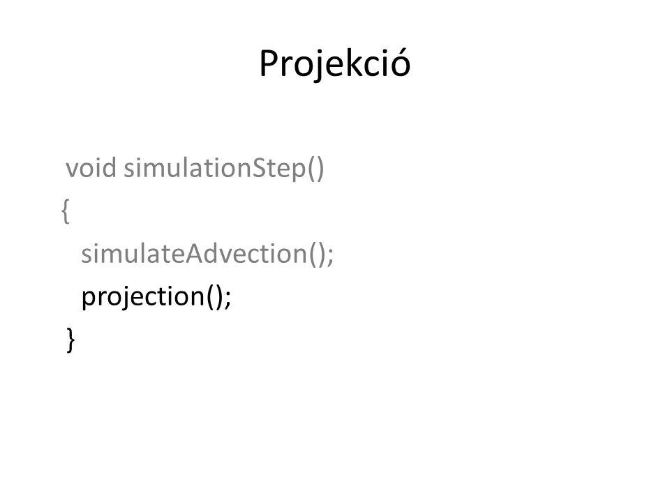 Projekció void simulationStep() { simulateAdvection(); projection(); }