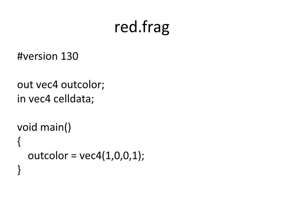 red.frag #version 130 out vec4 outcolor; in vec4 celldata; void main() { outcolor = vec4(1,0,0,1); }