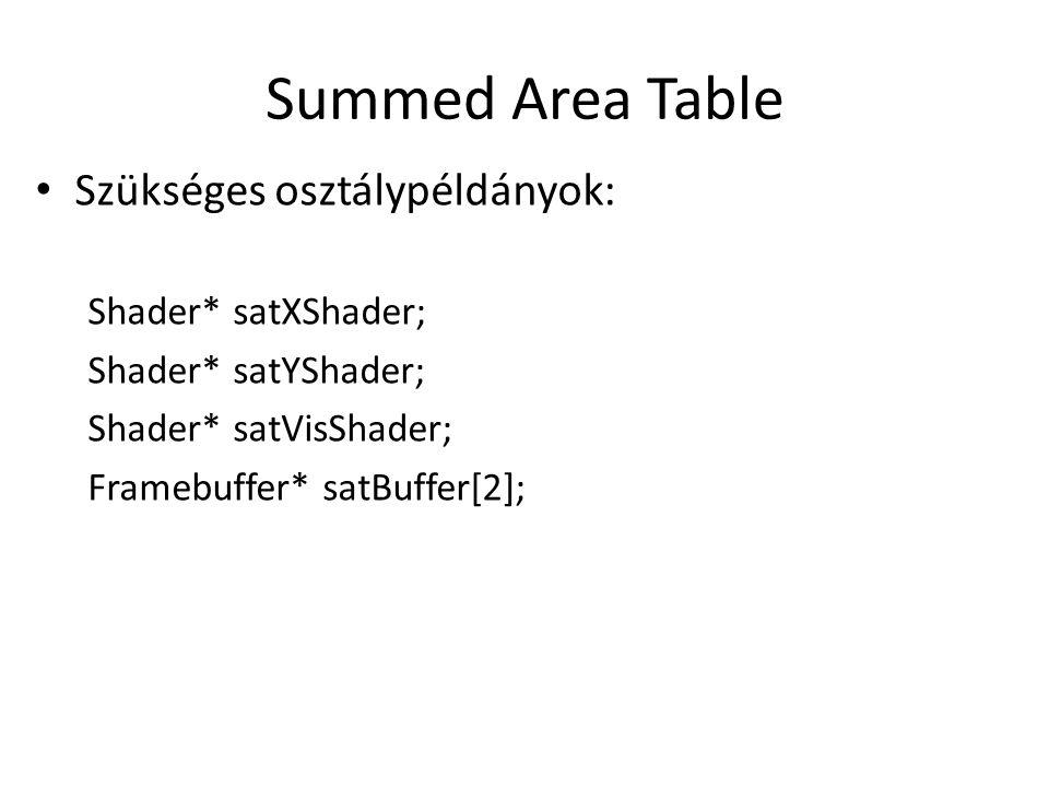 Summed Area Table Szükséges osztálypéldányok: Shader* satXShader; Shader* satYShader; Shader* satVisShader; Framebuffer* satBuffer[2];
