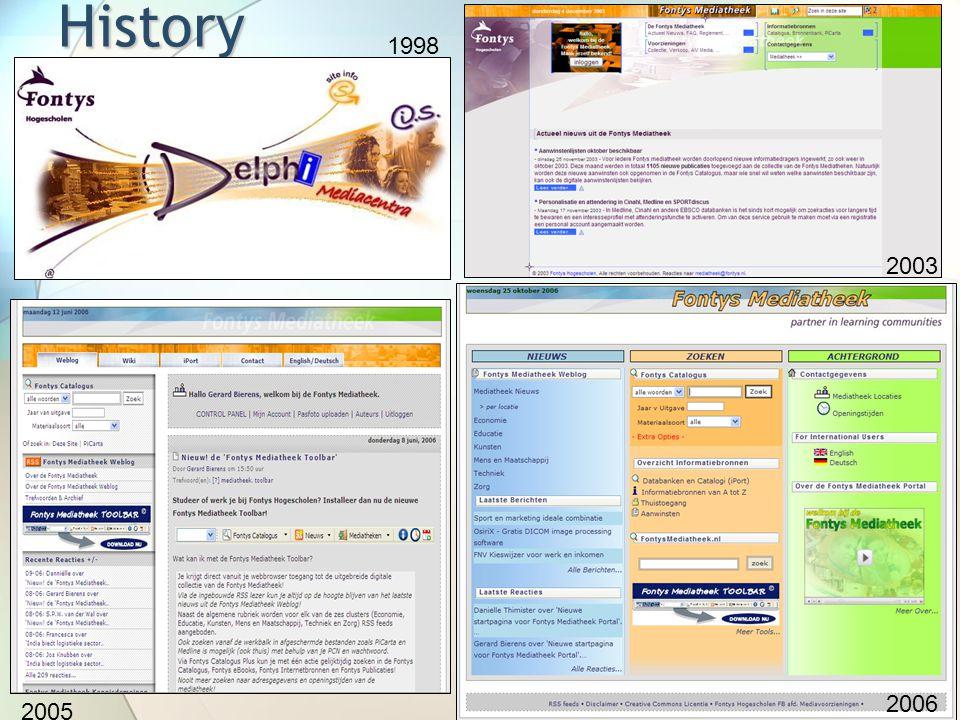 Statistics 2006 Statistics until december 6 2006, www.fontysmediatheek.nl Within a year number of visitors trippled!