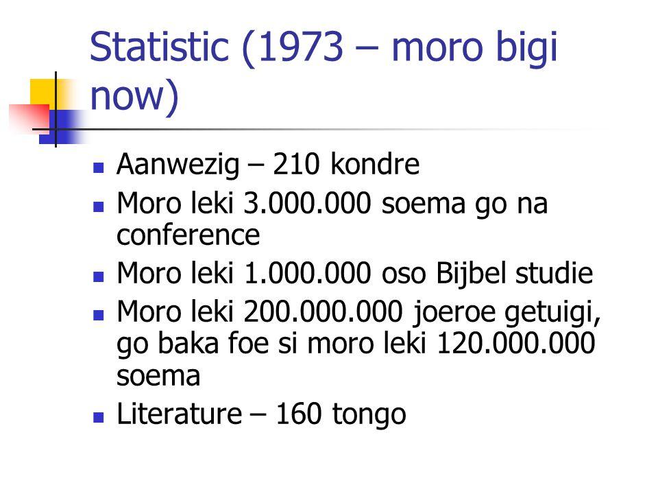 Statistic (1973 – moro bigi now) Aanwezig – 210 kondre Moro leki 3.000.000 soema go na conference Moro leki 1.000.000 oso Bijbel studie Moro leki 200.000.000 joeroe getuigi, go baka foe si moro leki 120.000.000 soema Literature – 160 tongo