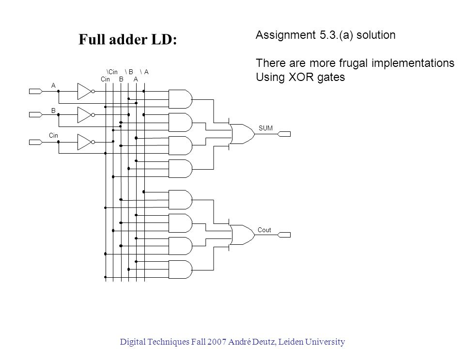 Digital Techniques Fall 2007 André Deutz, Leiden University Full adder LD: CinBA \Cin\B\A A B Cin SUM Cout Assignment 5.3.(a) solution There are more frugal implementations Using XOR gates