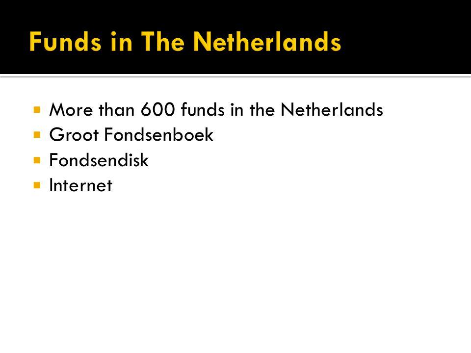  More than 600 funds in the Netherlands  Groot Fondsenboek  Fondsendisk  Internet