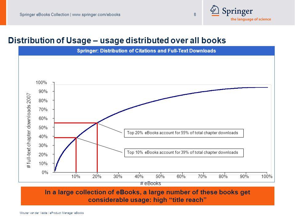 Springer eBooks Collection | www.springer.com/ebooks8 Wouter van der Velde | eProduct Manager eBooks Distribution of Usage – usage distributed over al