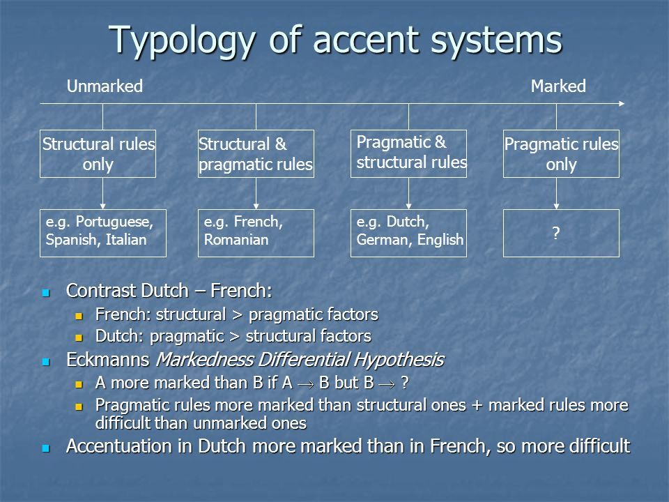 Typology of accent systems Contrast Dutch – French: Contrast Dutch – French: French: structural > pragmatic factors French: structural > pragmatic factors Dutch: pragmatic > structural factors Dutch: pragmatic > structural factors Eckmanns Markedness Differential Hypothesis Eckmanns Markedness Differential Hypothesis A more marked than B if A  B but B  .