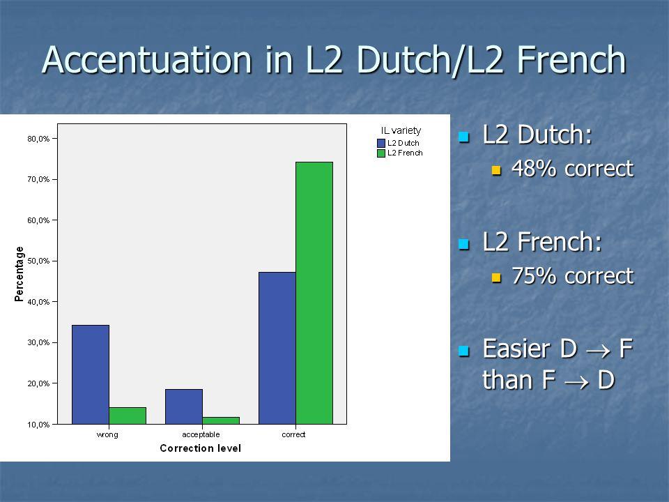 Accentuation in L2 Dutch/L2 French L2 Dutch: L2 Dutch: 48% correct L2 French: L2 French: 75% correct Easier D  F than F  D Easier D  F than F  D