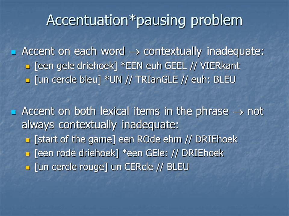 Accentuation*pausing problem Accent on each word  contextually inadequate: Accent on each word  contextually inadequate: [een gele driehoek] *EEN euh GEEL // VIERkant [een gele driehoek] *EEN euh GEEL // VIERkant [un cercle bleu] *UN // TRIanGLE // euh: BLEU [un cercle bleu] *UN // TRIanGLE // euh: BLEU Accent on both lexical items in the phrase  not always contextually inadequate: Accent on both lexical items in the phrase  not always contextually inadequate: [start of the game] een ROde ehm // DRIEhoek [start of the game] een ROde ehm // DRIEhoek [een rode driehoek] *een GEle: // DRIEhoek [een rode driehoek] *een GEle: // DRIEhoek [un cercle rouge] un CERcle // BLEU [un cercle rouge] un CERcle // BLEU