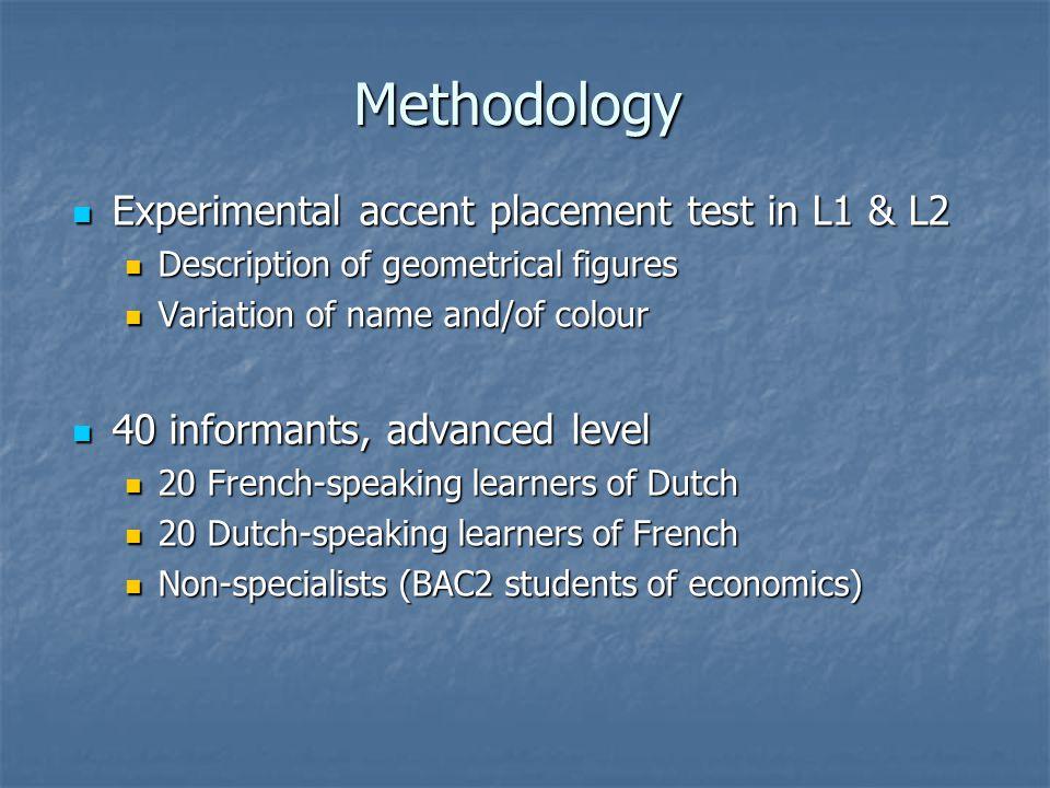 Methodology Experimental accent placement test in L1 & L2 Experimental accent placement test in L1 & L2 Description of geometrical figures Variation o