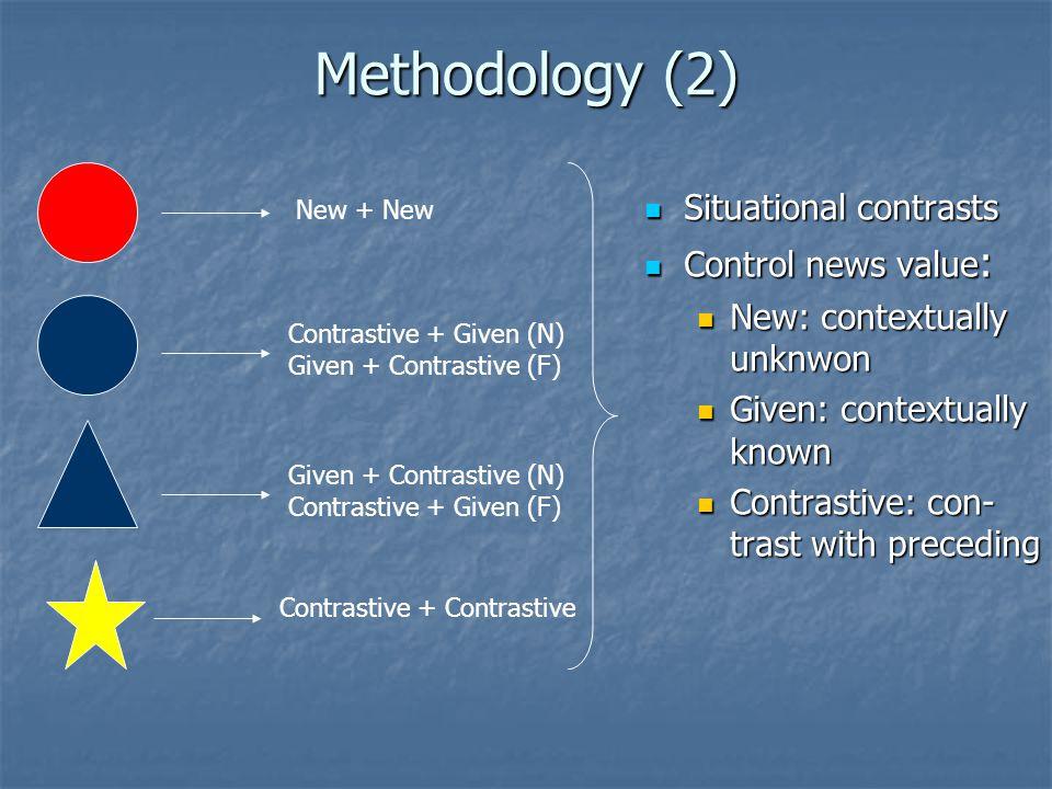 Methodological framework L1 Dutch L2 Dutch L2 French L1 French Contrastive prosodic grammar – L1 Contrastive prosodic grammar – L2 1a 1b 2 2 1c 3a 3b 4 PROSODIC TRANSFER 5