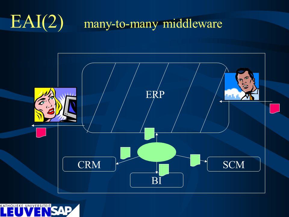 EAI(2) many-to-many middleware ERP CRM BI SCM
