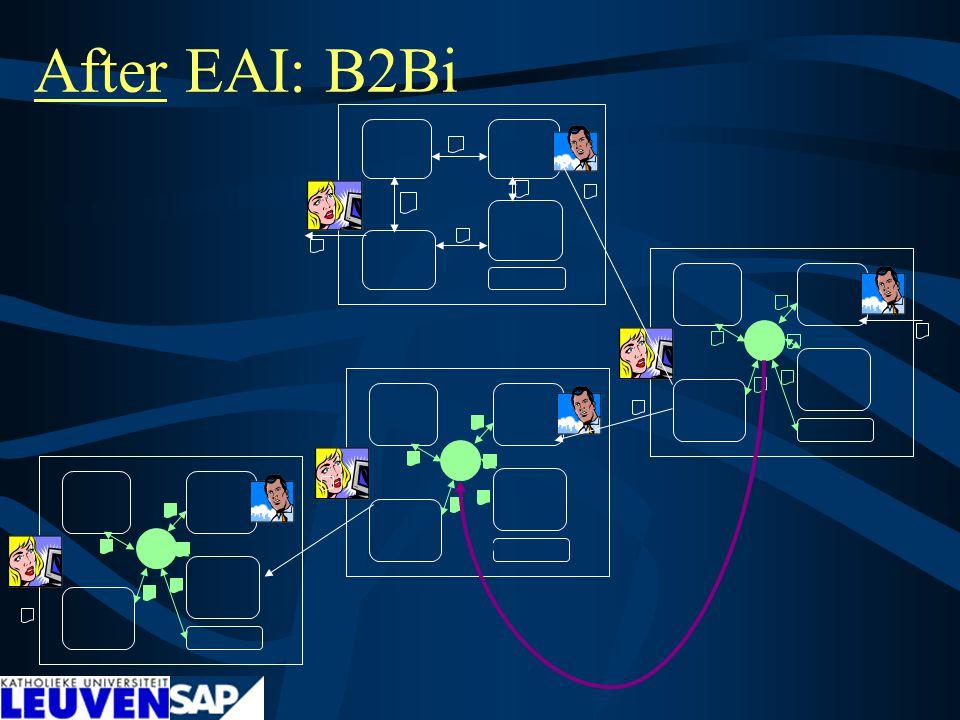 After EAI: B2Bi