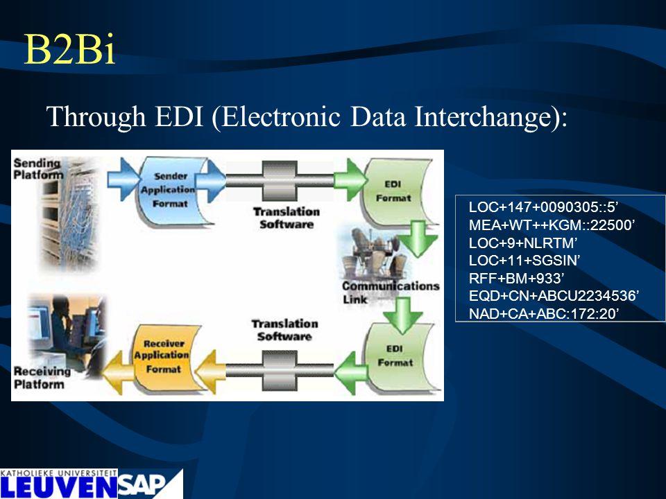 B2Bi Through EDI (Electronic Data Interchange): LOC+147+0090305::5' MEA+WT++KGM::22500' LOC+9+NLRTM' LOC+11+SGSIN' RFF+BM+933' EQD+CN+ABCU2234536' NAD+CA+ABC:172:20'