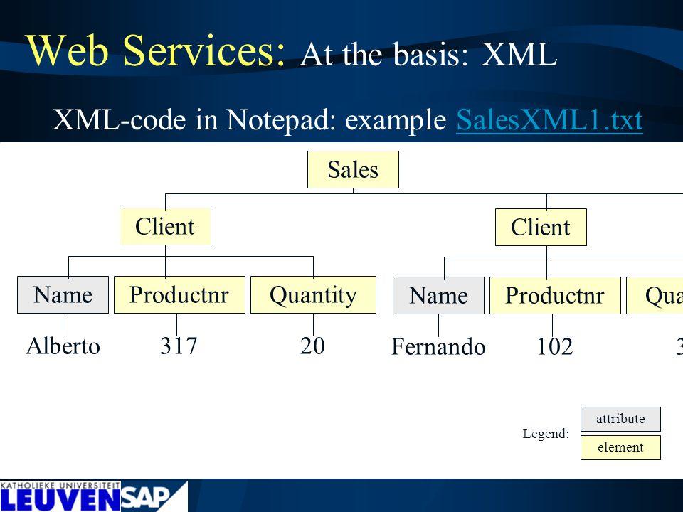 Web Services: At the basis: XML XML-code in Notepad: example SalesXML1.txtSalesXML1.txt Sales NameProductnrQuantity Alberto31720 Fernando10230 NameProductnrQuantity Client attribute element Legend: