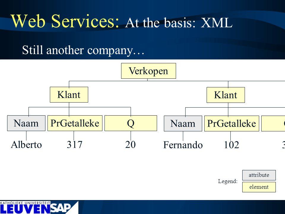 Web Services: At the basis: XML Still another company… Verkopen NaamPrGetallekeQ Alberto31720 Fernando10230 NaamPrGetallekeQ Klant attribute element Legend: