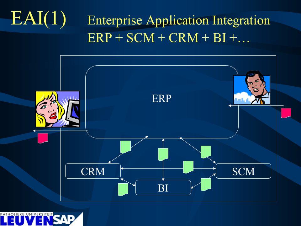 EAI(1) Enterprise Application Integration ERP + SCM + CRM + BI +… ERP CRM BI SCM