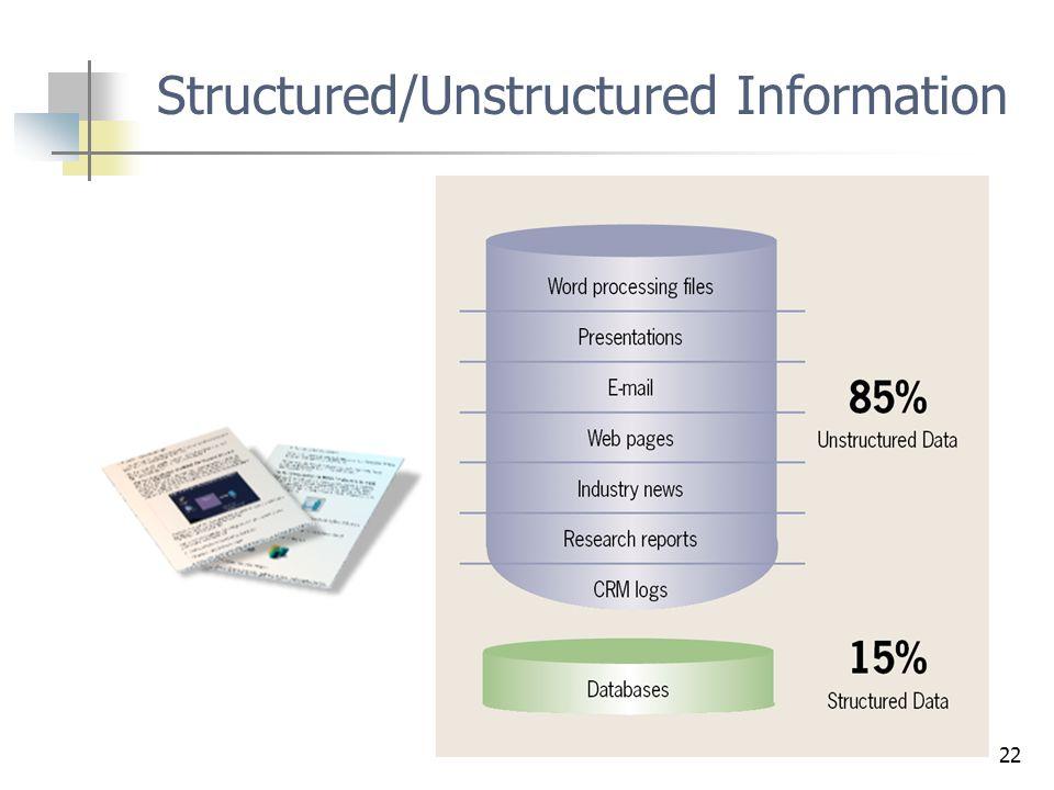 22 Structured/Unstructured Information