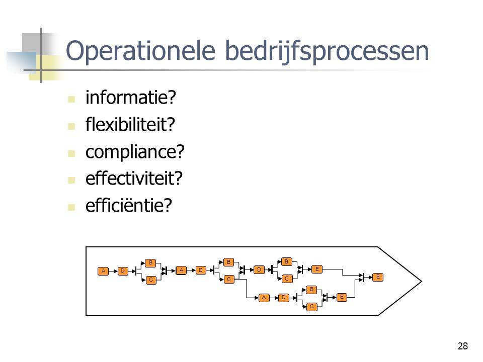 28 Operationele bedrijfsprocessen informatie. flexibiliteit.