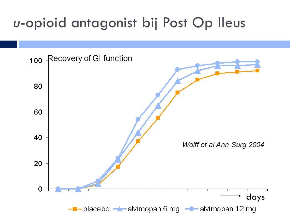 Recovery of GI function Wolff et al Ann Surg 2004 u-opioid antagonist bij Post Op Ileus days