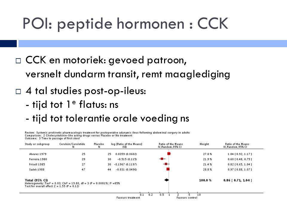 POI: peptide hormonen : CCK  CCK en motoriek: gevoed patroon, versnelt dundarm transit, remt maaglediging  4 tal studies post-op-ileus: - tijd tot 1 e flatus: ns - tijd tot tolerantie orale voeding ns - tijd tot eerste stoelgang: