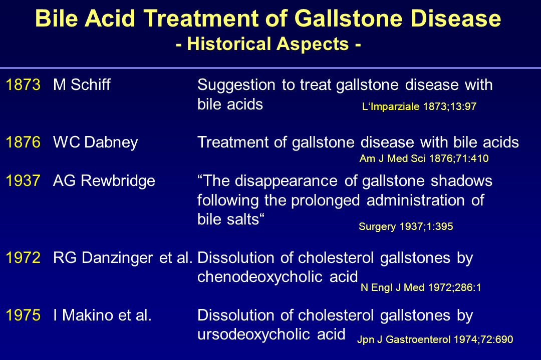 Bile Acid Treatment of Gallstone Disease - Historical Aspects - 1873M Schiff Suggestion to treat gallstone disease with bile acids 1876WC DabneyTreatment of gallstone disease with bile acids 1937AG Rewbridge The disappearance of gallstone shadows following the prolonged administration of bile salts 1972 RG Danzinger et al.Dissolution of cholesterol gallstones by chenodeoxycholic acid 1975 I Makino et al.Dissolution of cholesterol gallstones by ursodeoxycholic acid L'Imparziale 1873;13:97 Surgery 1937;1:395 N Engl J Med 1972;286:1 Jpn J Gastroenterol 1974;72:690 Am J Med Sci 1876;71:410