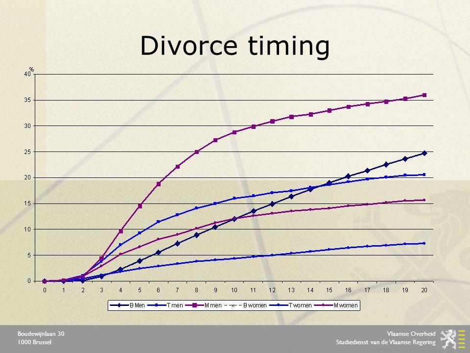 Vlaamse Overheid Studiedienst van de Vlaamse Regering Boudewijnlaan 30 1000 Brussel Divorce timing