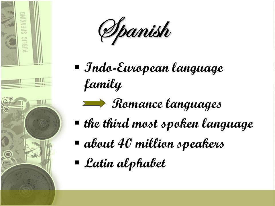 IIndo-European language family Romance languages tthe third most spoken language aabout 40 million speakers LLatin alphabet Spanish a b c ch d e f g h i j k l ll m n ñ o p q r s t u v w x y z a b c ch d e f g h i j k l ll m n ñ o p q r s t u v w x y z a b c ch d e f g h i j k l ll m n ñ o p q r s t u v w x y z