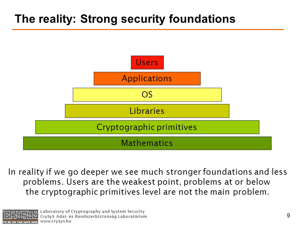 Laboratory of Cryptography and System Security CrySyS Adat- és Rendszerbiztonság Laboratórium   9 The reality: Strong security foundations Cryptographic primitives Mathematics Users Applications OS Libraries In reality if we go deeper we see much stronger foundations and less problems.