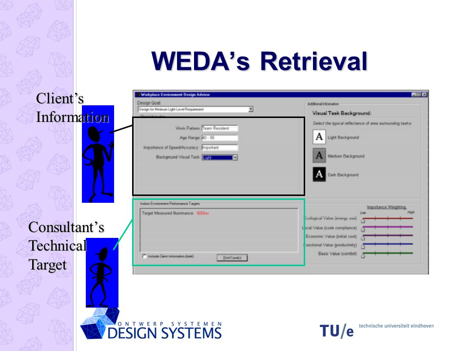 WEDA's Retrieval Client's Information Consultant's Technical Target