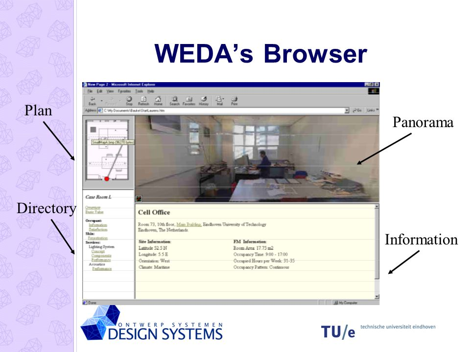 WEDA's Browser Plan Directory Panorama Information