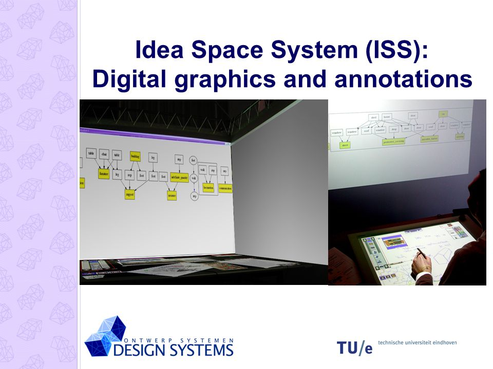 Idea Space System (ISS): Digital graphics and annotations