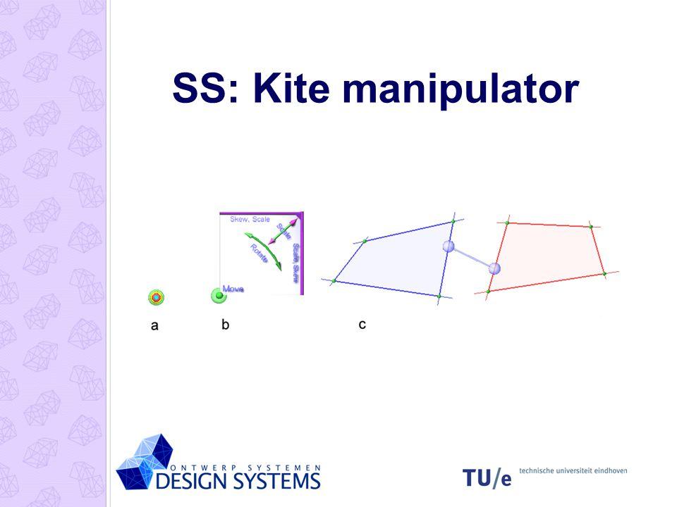SS: Kite manipulator