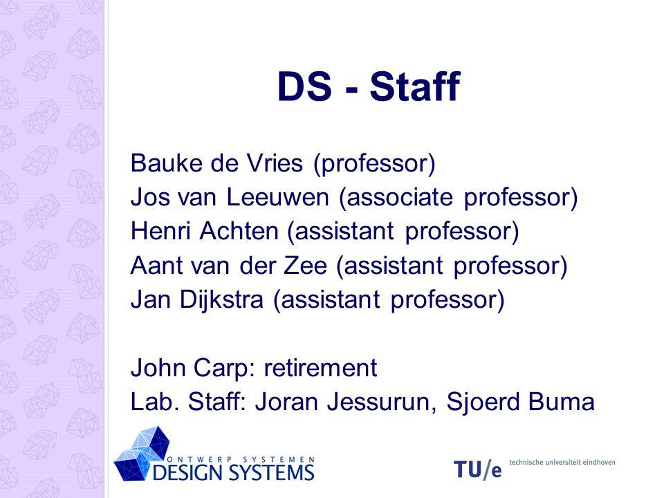 DS - Staff Bauke de Vries (professor) Jos van Leeuwen (associate professor) Henri Achten (assistant professor) Aant van der Zee (assistant professor) Jan Dijkstra (assistant professor) John Carp: retirement Lab.