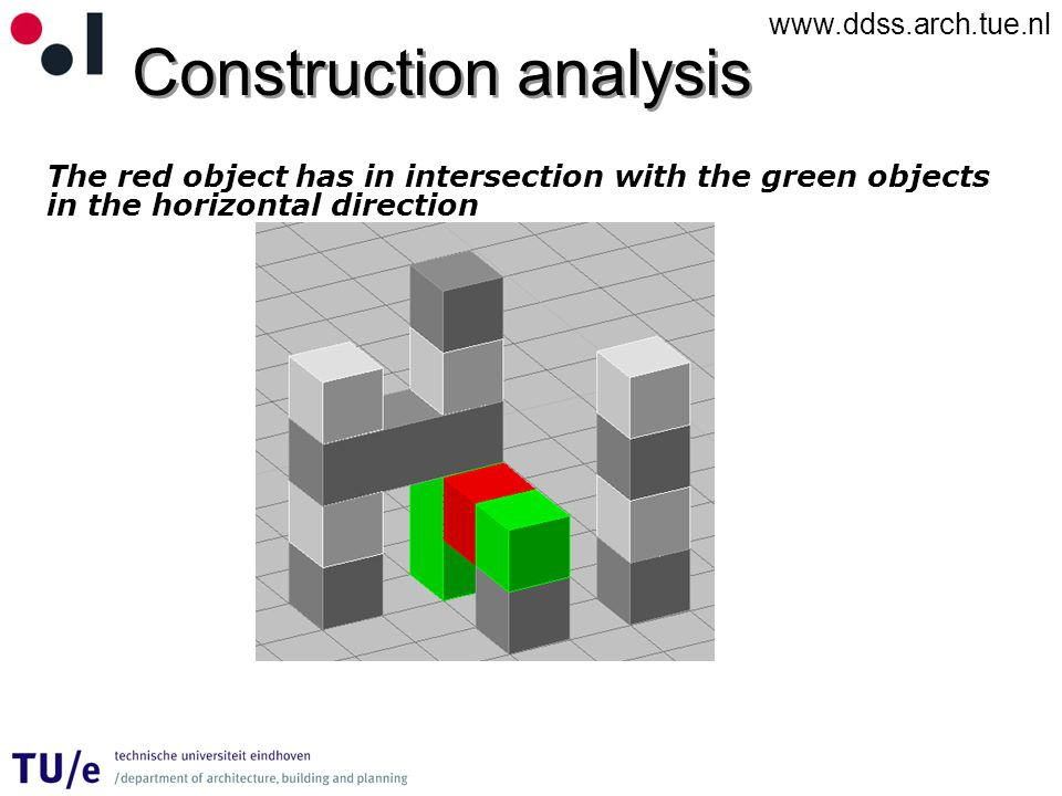 www.ddss.arch.tue.nl Construction analysis The red object has in intersection with the green objects in the horizontal direction