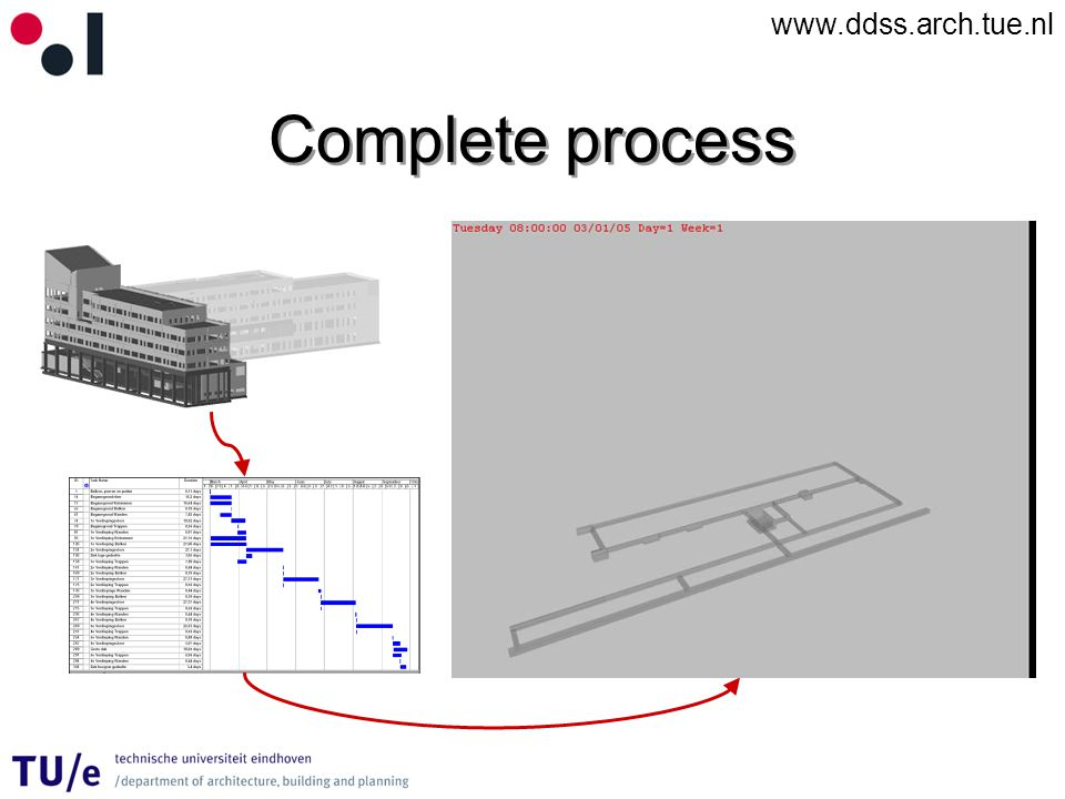 Complete process
