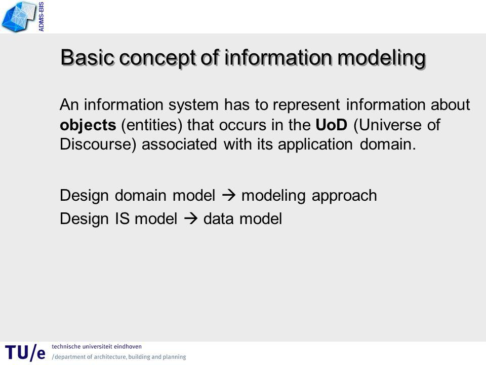 ADMS-BIS Basics data model Data models in IS development –Problem domain : UoD 1.Store information 2.Present information 3.Manipulate information