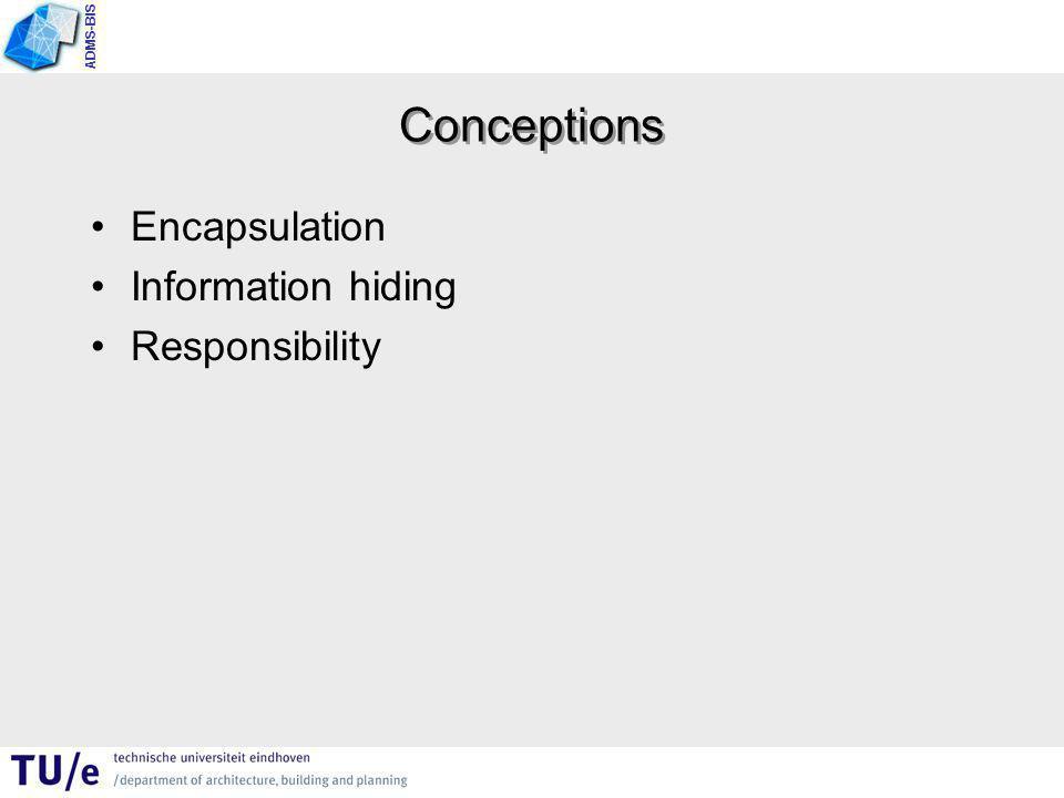 ADMS-BIS Conceptions Encapsulation Information hiding Responsibility