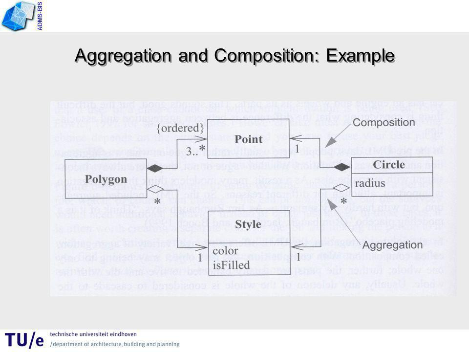 ADMS-BIS Aggregation and Composition: Example