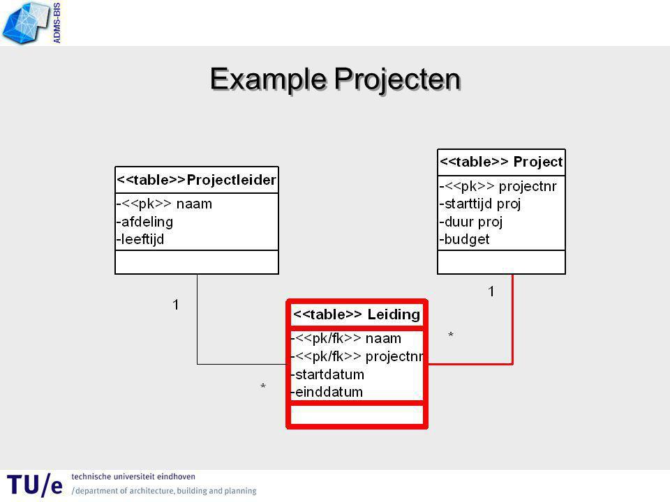 ADMS-BIS Example Projecten