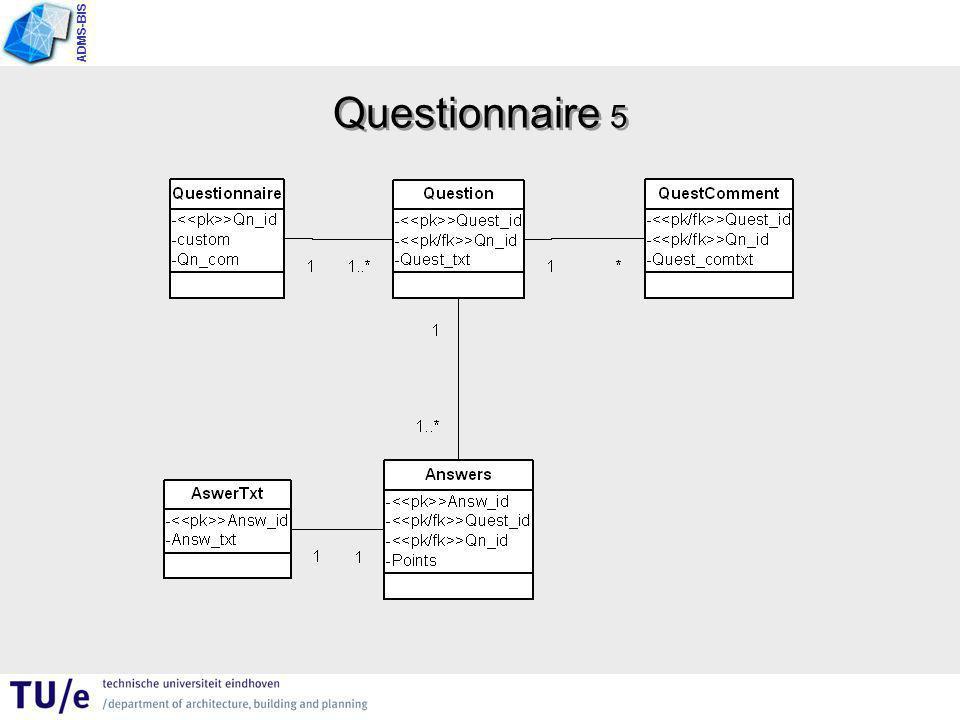 ADMS-BIS Questionnaire 5