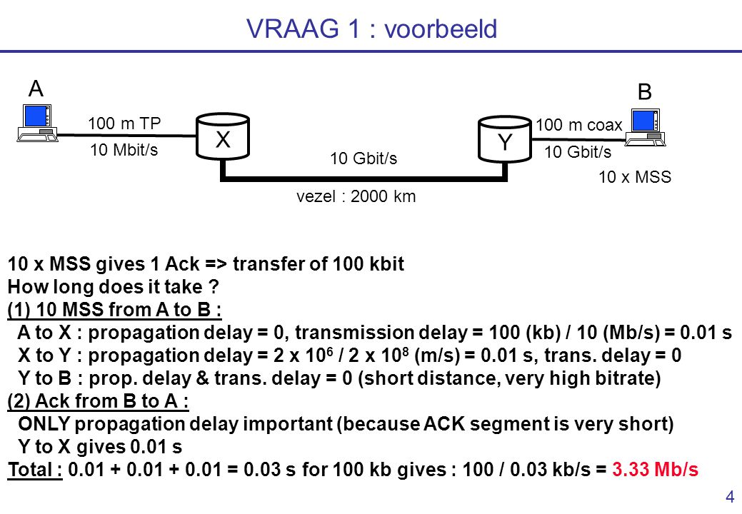3 VRAAG 1 : delay ? 64 kbit/s (transmission delay = 125 msec) 10 Gbit/s (transmission delay = 0) 100 m (propagation delay = 0) 70.000 km (GEO satellit