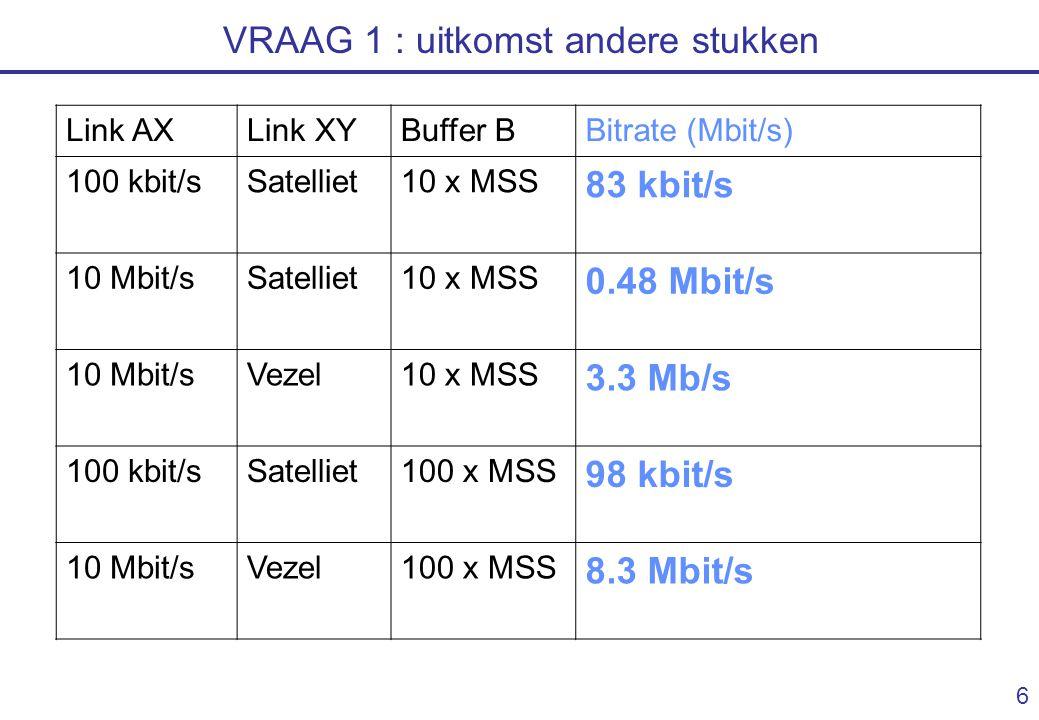 5 VRAAG 1 : voorbeeld Y X A B 10 Mbit/s vezel : 2000 km 10 Gbit/s 100 m TP 100 m coax 10 x MSS Acc.Ack. 0.01 s