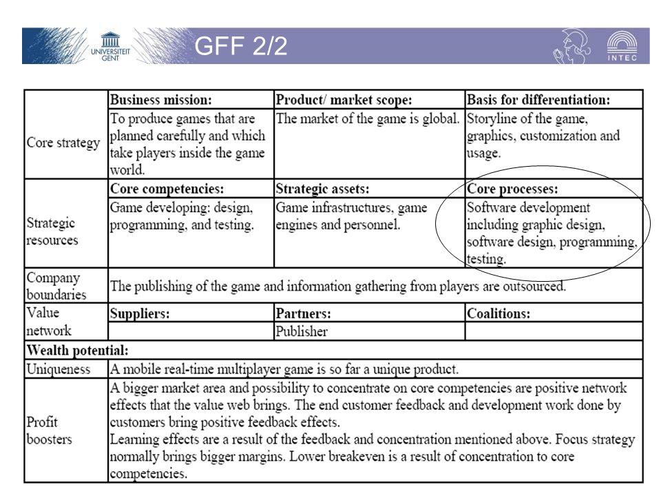Vakgroep Informatietechnologie – Onderzoeksgroep IBCN p. 17 GFF 2/2