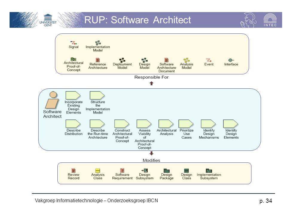 Vakgroep Informatietechnologie – Onderzoeksgroep IBCN p. 34 RUP: Software Architect