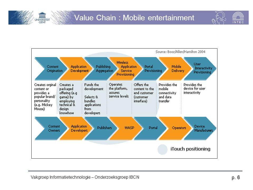 Vakgroep Informatietechnologie – Onderzoeksgroep IBCN p. 6 Value Chain : Mobile entertainment