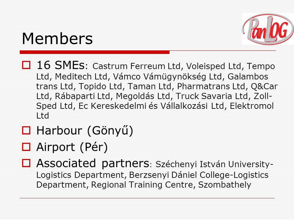 Members  16 SMEs : Castrum Ferreum Ltd, Voleisped Ltd, Tempo Ltd, Meditech Ltd, Vámco Vámügynökség Ltd, Galambos trans Ltd, Topido Ltd, Taman Ltd, Pharmatrans Ltd, Q&Car Ltd, Rábaparti Ltd, Megoldás Ltd, Truck Savaria Ltd, Zoll- Sped Ltd, Ec Kereskedelmi és Vállalkozási Ltd, Elektromol Ltd  Harbour (Gönyű)  Airport (Pér)  Associated partners : Széchenyi István University- Logistics Department, Berzsenyi Dániel College-Logistics Department, Regional Training Centre, Szombathely