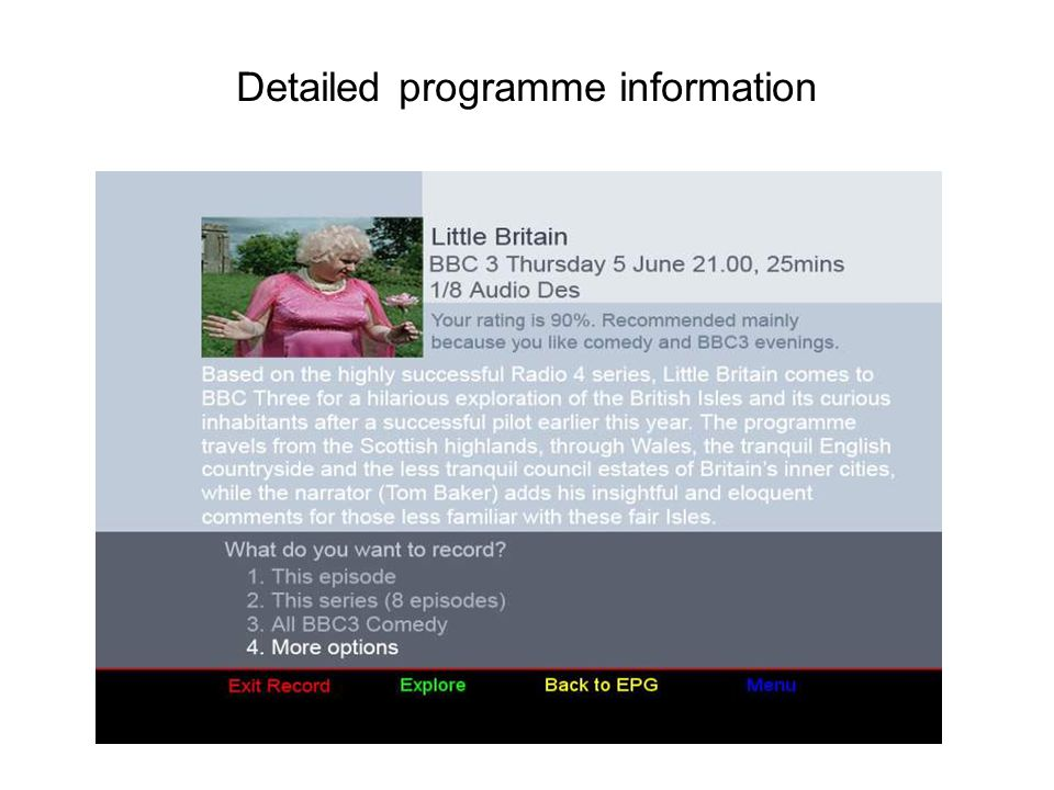 Detailed programme information