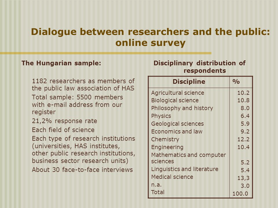Dialogue between researchers and the public: online survey Key findings:  The vast majority of scientists (76%) acknowledge the importance of communication with the public.