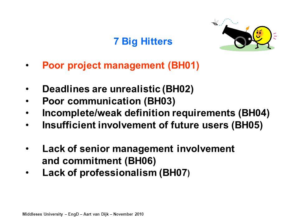 Middlesex University – EngD – Aart van Dijk – November 2010 7 Big Hitters Poor project management (BH01) Deadlines are unrealistic (BH02) Poor communi