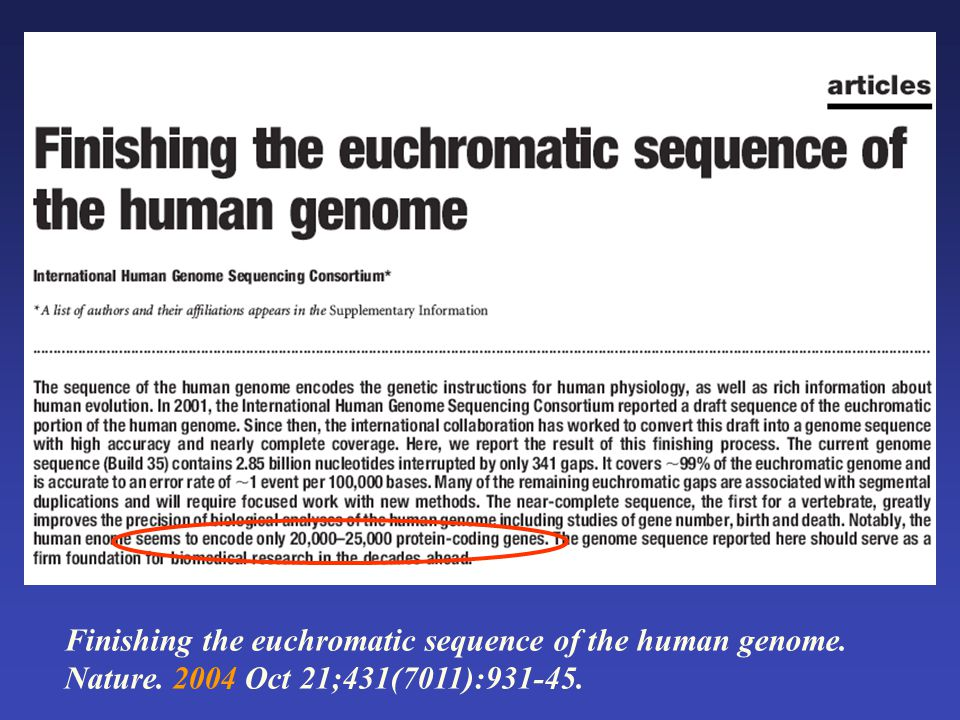Finishing the euchromatic sequence of the human genome. Nature. 2004 Oct 21;431(7011):931-45.
